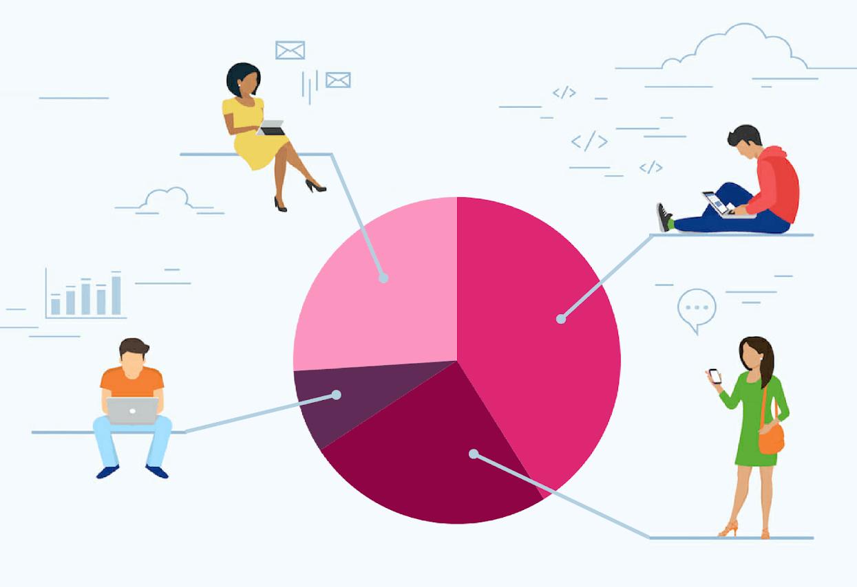 Phân khúc thị trường là gì? Làm thế nào để xác định được phân khúc thị trường của bạn.